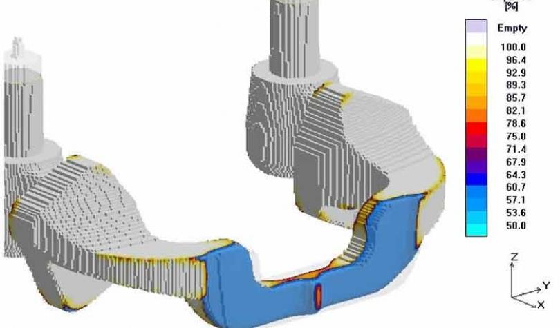 Mit Hilfe der Giessereiprozeßsimulation wird das Gießsystem festgelegt und falls notwendig die Geometrie des Gussteils angepasst